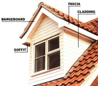 fascia and soffit costs